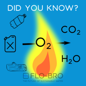 Infographic burn plastic